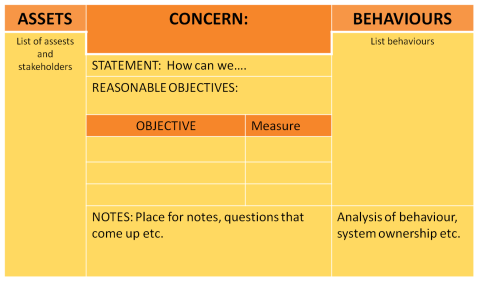 worksheet_behaviour