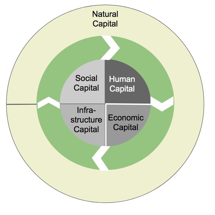 Regional progress towards circular economy inSweden